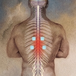 Alternative Pain Management